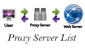 Access Blocked WebSites with Proxy Server Websites